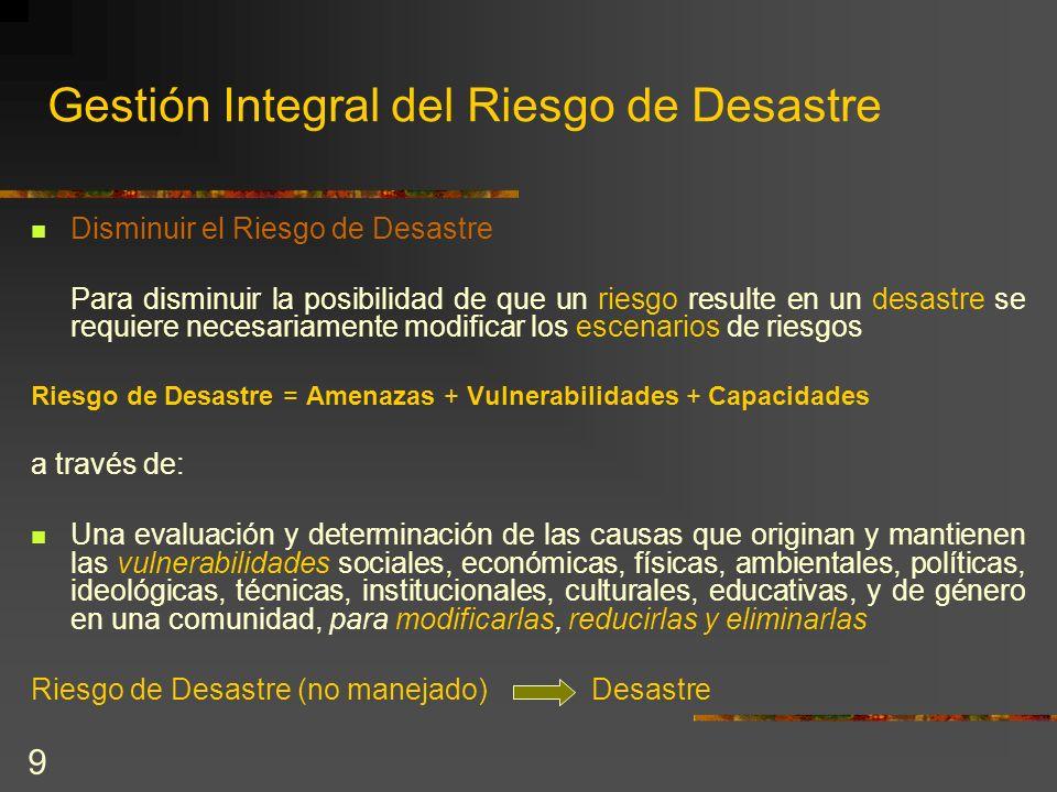 Gestión Integral del Riesgo de Desastre