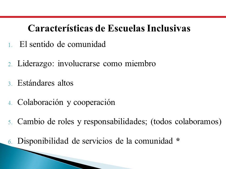 Características de Escuelas Inclusivas
