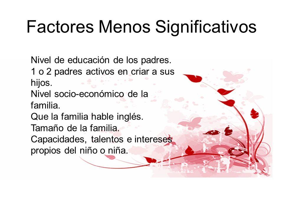 Factores Menos Significativos