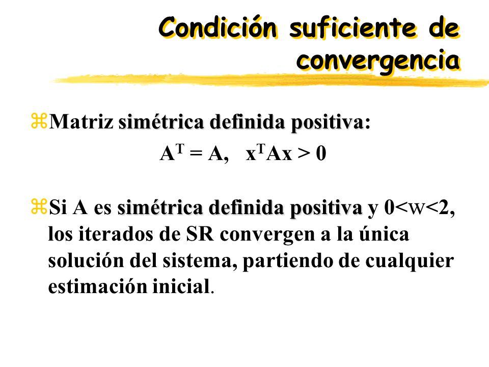 Condición suficiente de convergencia