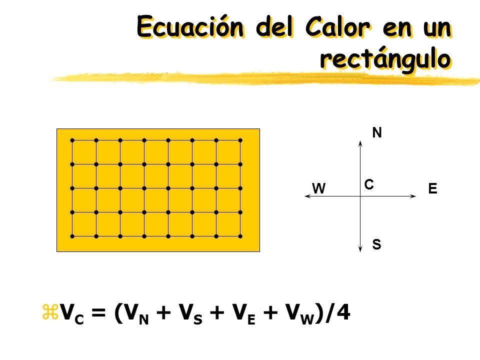 Ecuación del Calor en un rectángulo
