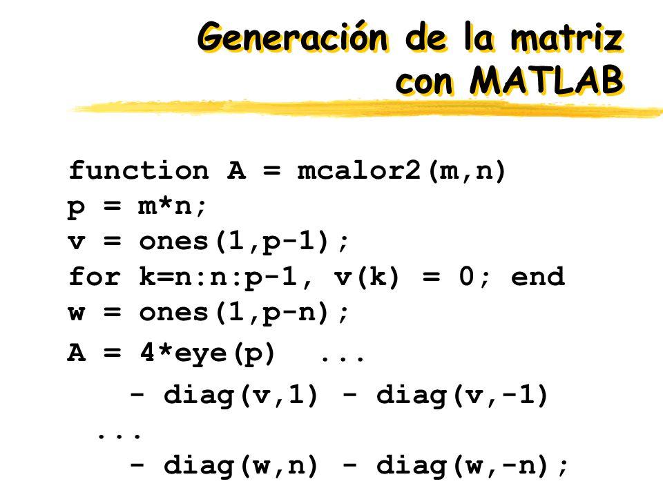 Generación de la matriz con MATLAB