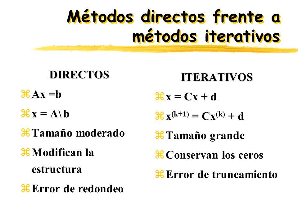 Métodos directos frente a métodos iterativos