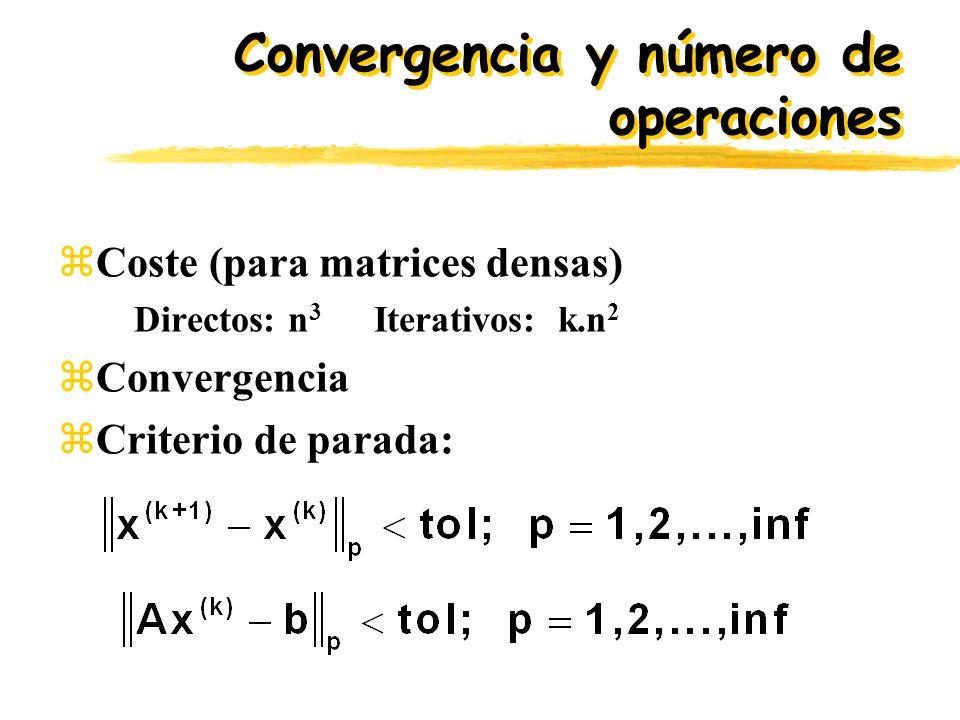 Convergencia y número de operaciones