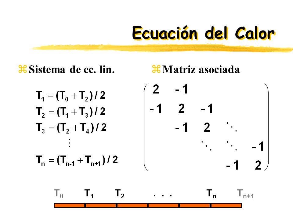 Ecuación del Calor Sistema de ec. lin. Matriz asociada