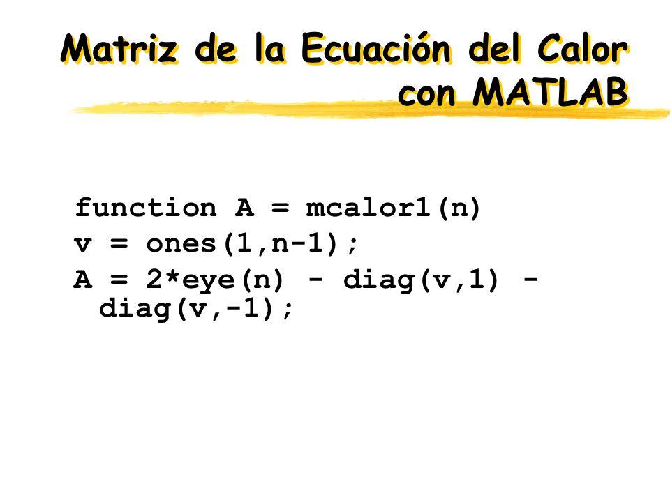 Matriz de la Ecuación del Calor con MATLAB