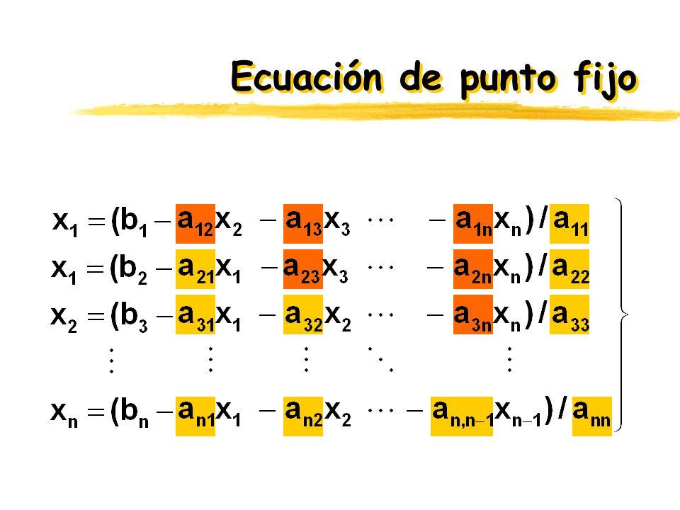 Ecuación de punto fijo 7
