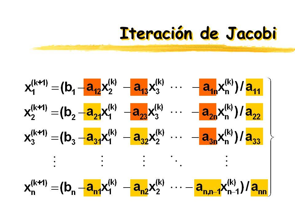 P0= (x1(0), x2 (0), …, xn (0)), … , Pk=(x1(k), x2(k), …, xn(k))