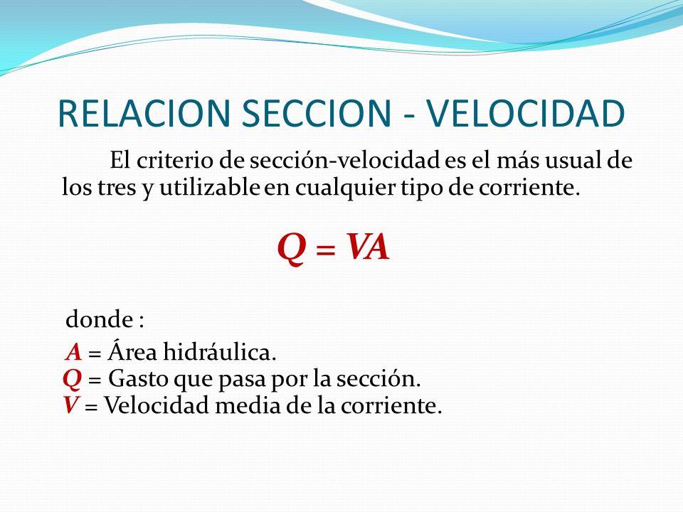 RELACION SECCION - VELOCIDAD