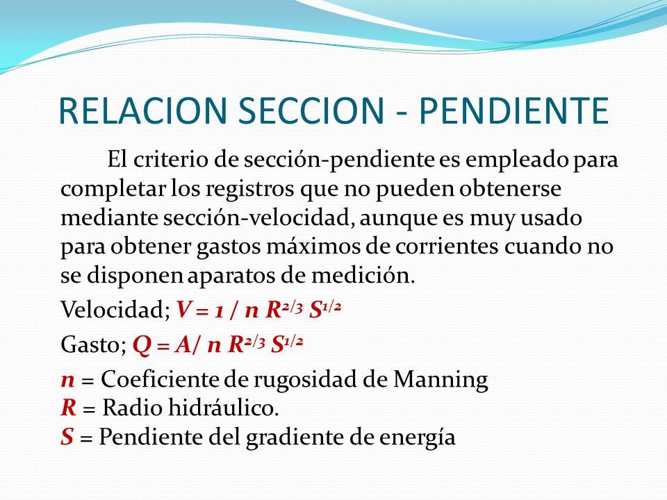RELACION SECCION - PENDIENTE