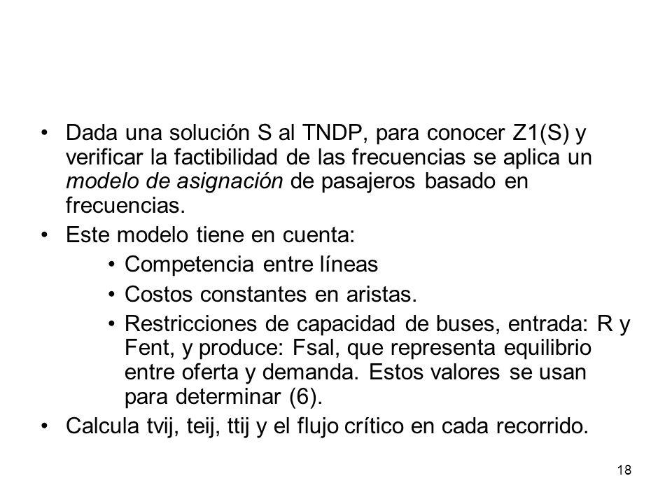 Dada una solución S al TNDP, para conocer Z1(S) y verificar la factibilidad de las frecuencias se aplica un modelo de asignación de pasajeros basado en frecuencias.