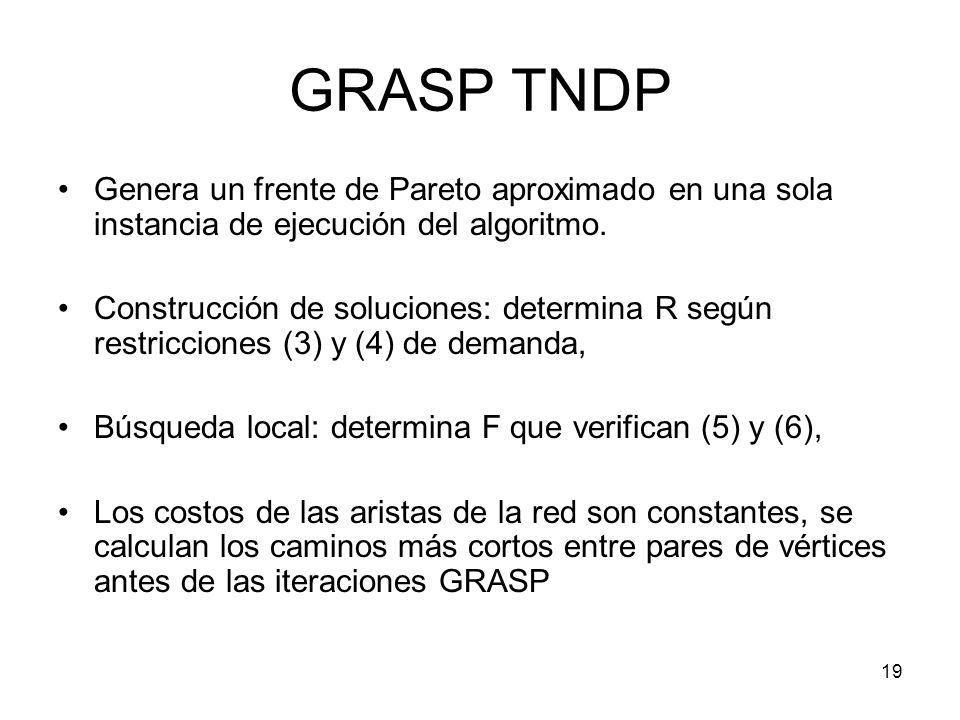 GRASP TNDP Genera un frente de Pareto aproximado en una sola instancia de ejecución del algoritmo.
