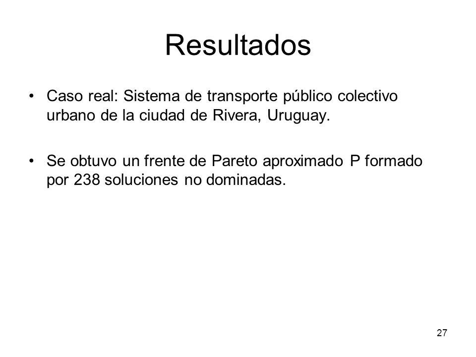 Resultados Caso real: Sistema de transporte público colectivo urbano de la ciudad de Rivera, Uruguay.