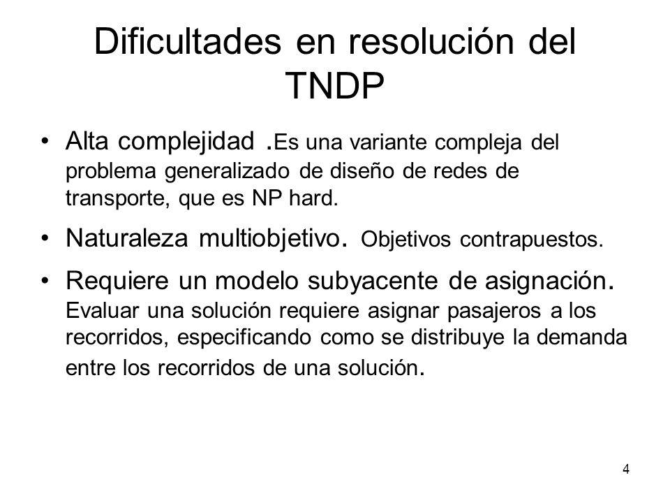 Dificultades en resolución del TNDP