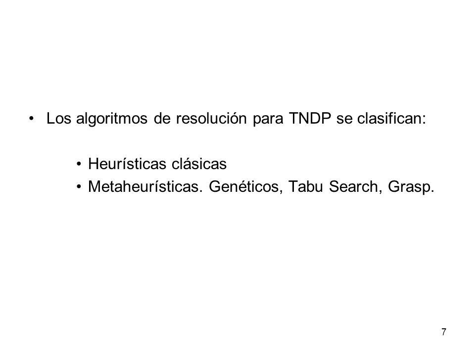 Los algoritmos de resolución para TNDP se clasifican: