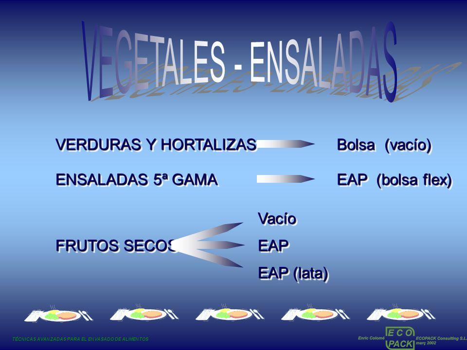 VEGETALES - ENSALADAS VERDURAS Y HORTALIZAS Bolsa (vacío)