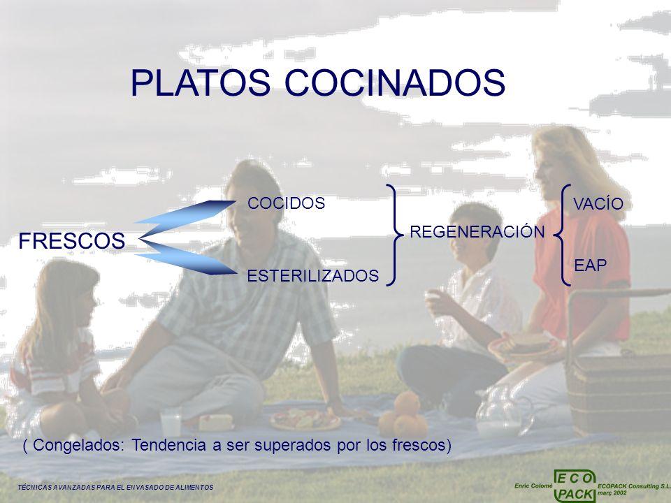 PLATOS COCINADOS FRESCOS COCIDOS VACÍO REGENERACIÓN EAP ESTERILIZADOS