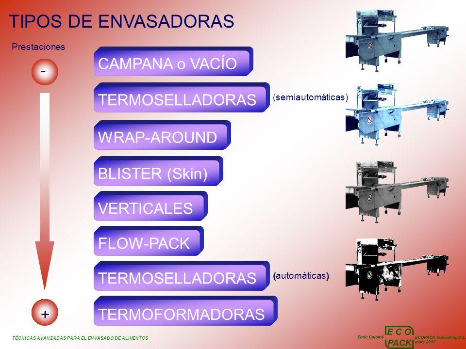 TIPOS DE ENVASADORAS CAMPANA o VACÍO - + TERMOSELLADORAS WRAP-AROUND