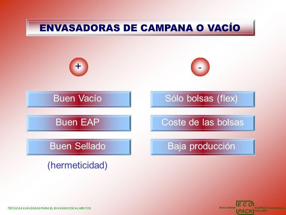 + ENVASADORAS DE CAMPANA O VACÍO - Buen Vacío Sólo bolsas (flex)