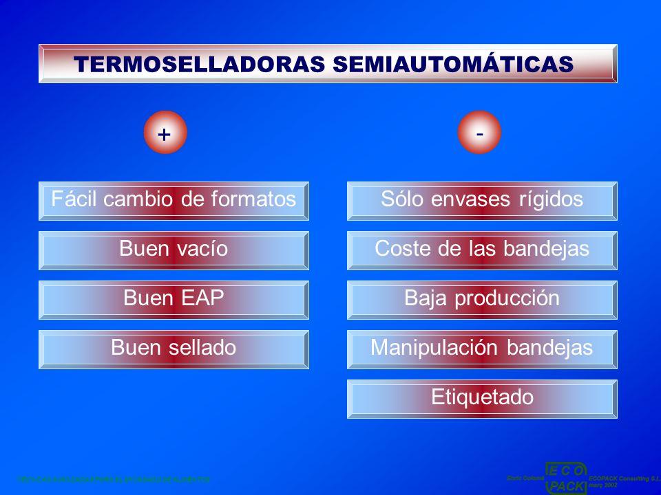 + TERMOSELLADORAS SEMIAUTOMÁTICAS - Fácil cambio de formatos