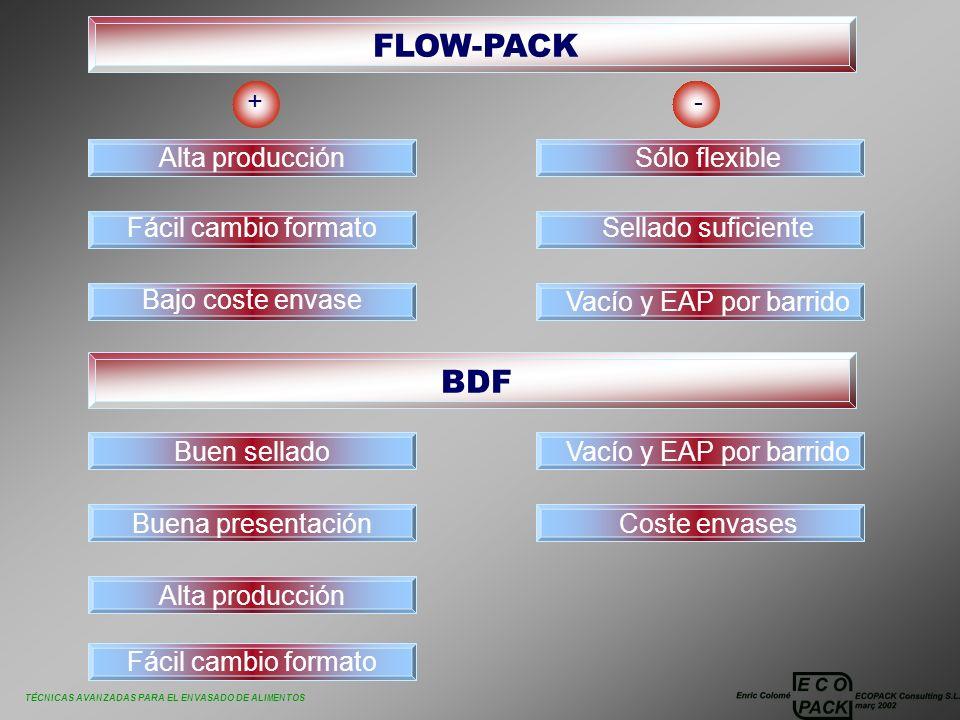 FLOW-PACK BDF + - Alta producción Sólo flexible Fácil cambio formato