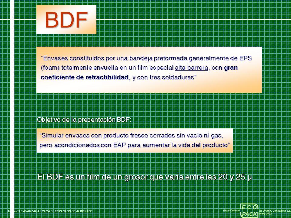 BDF El BDF es un film de un grosor que varía entre las 20 y 25 µ