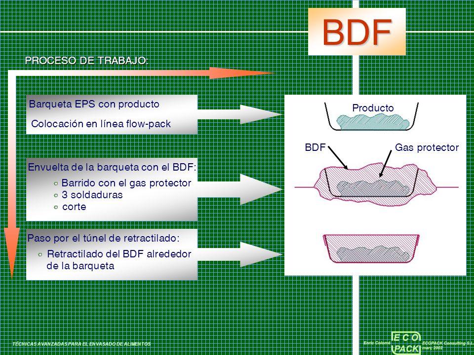 BDF PROCESO DE TRABAJO: Barqueta EPS con producto