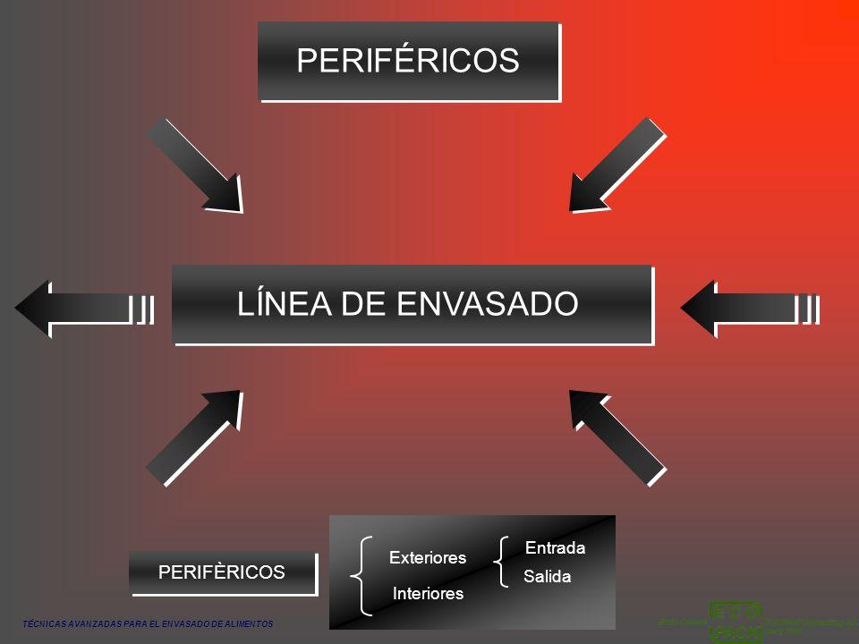 PERIFÉRICOS LÍNEA DE ENVASADO PERIFÈRICOS Entrada Exteriores Salida