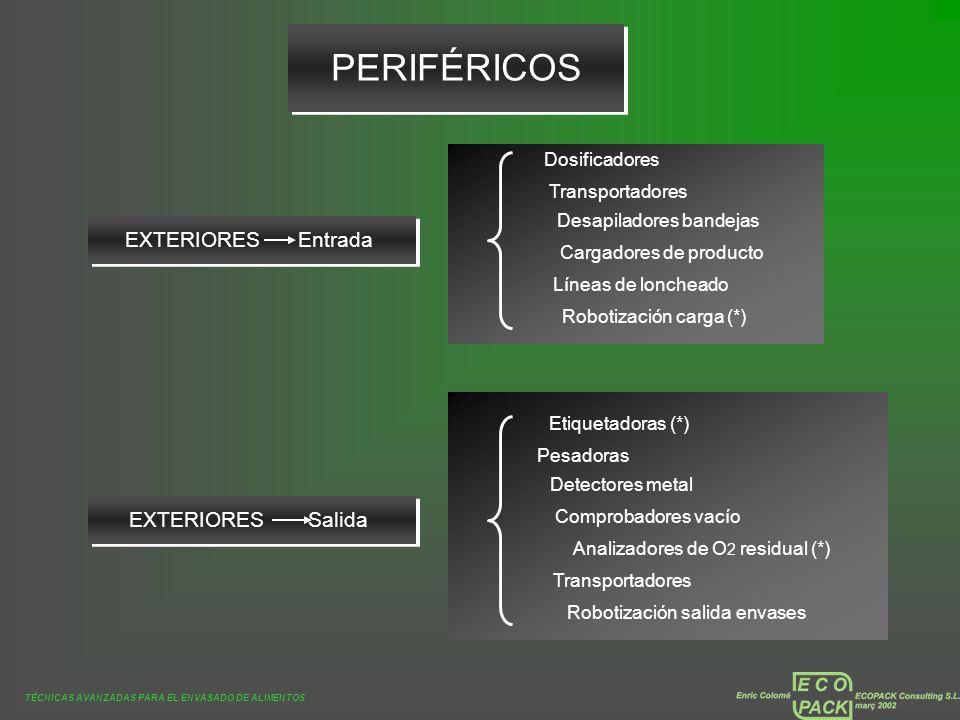 PERIFÉRICOS EXTERIORES Entrada EXTERIORES Salida Dosificadores