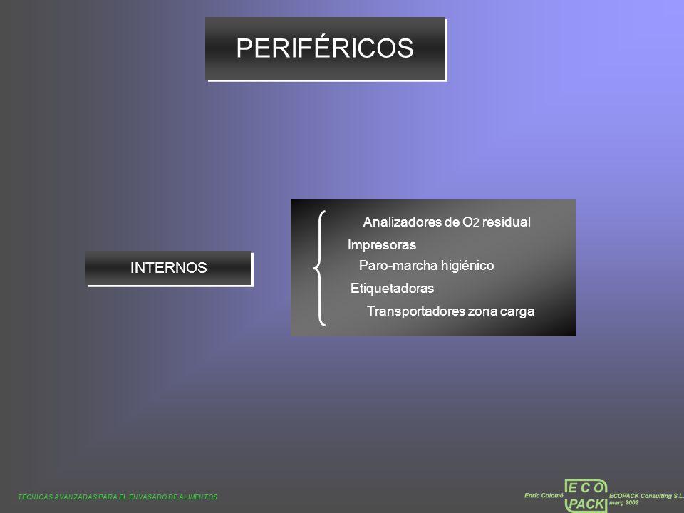 PERIFÉRICOS INTERNOS Analizadores de O2 residual Impresoras