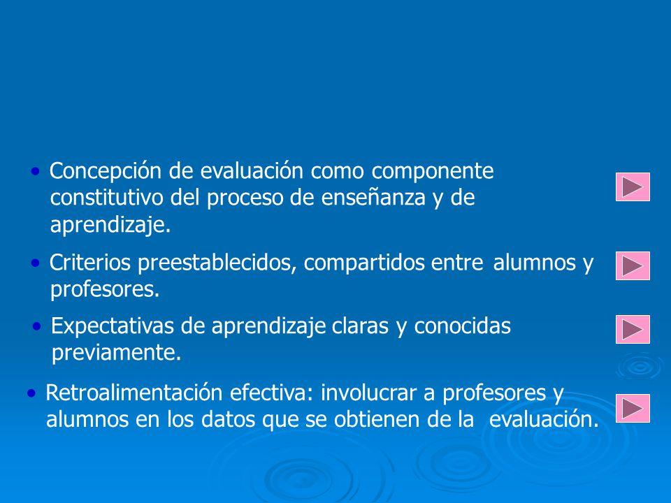 Concepción de evaluación como componente