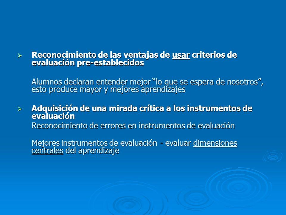 Reconocimiento de las ventajas de usar criterios de evaluación pre-establecidos