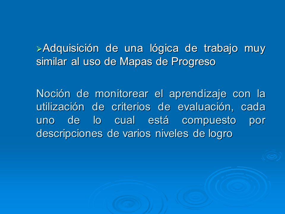 Adquisición de una lógica de trabajo muy similar al uso de Mapas de Progreso