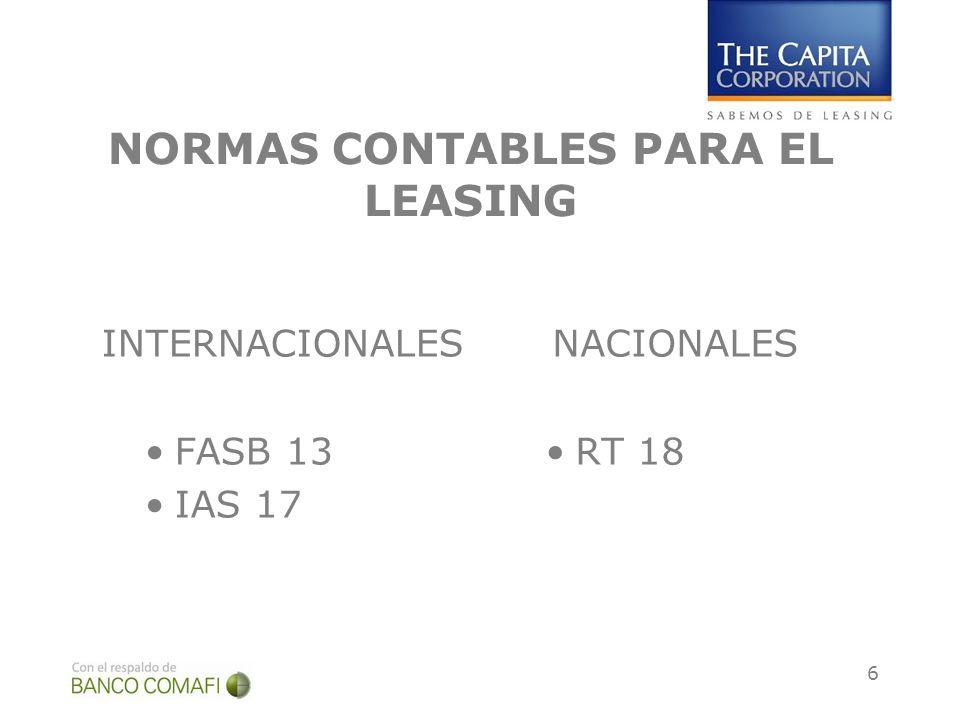 NORMAS CONTABLES PARA EL LEASING