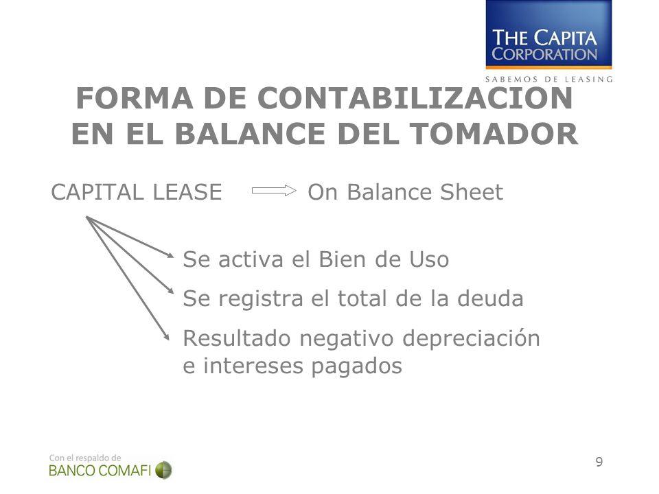FORMA DE CONTABILIZACION EN EL BALANCE DEL TOMADOR