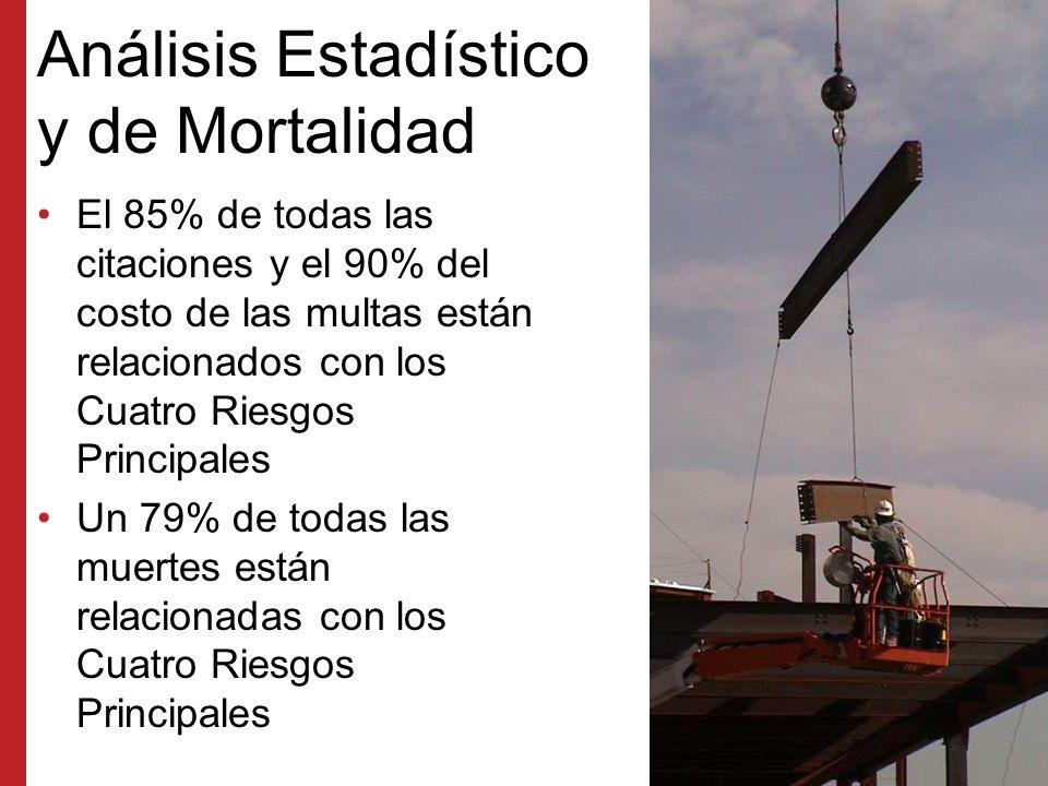 Análisis Estadístico y de Mortalidad