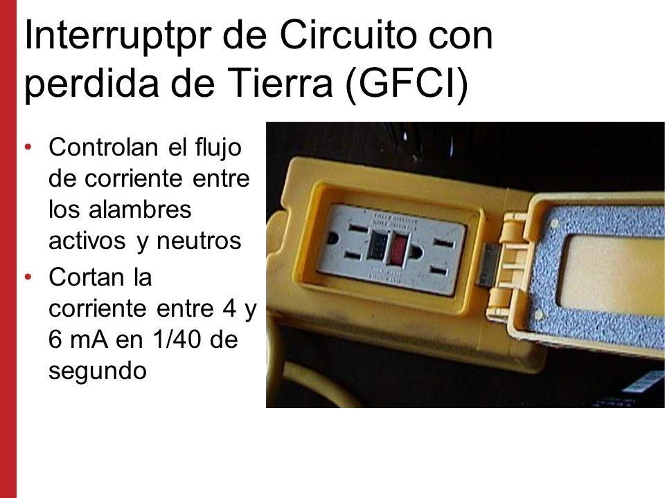 Interruptpr de Circuito con perdida de Tierra (GFCI)