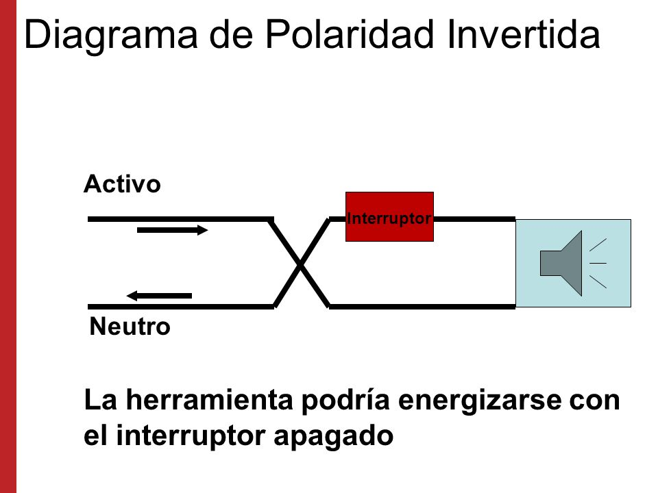 Diagrama de Polaridad Invertida
