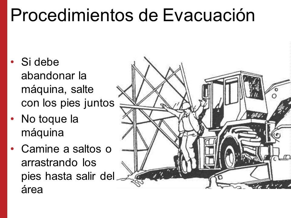 Procedimientos de Evacuación