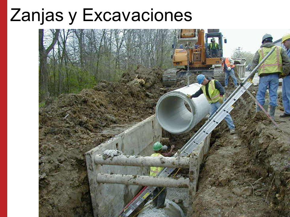 Zanjas y Excavaciones Programa de Capacitación Susan Harwood (2006) Los Cuatro Riesgos Principales en la Industria de la Construcción.