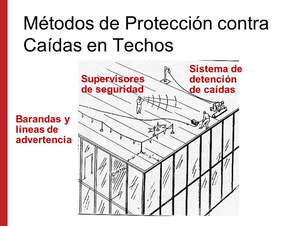 Métodos de Protección contra Caídas en Techos