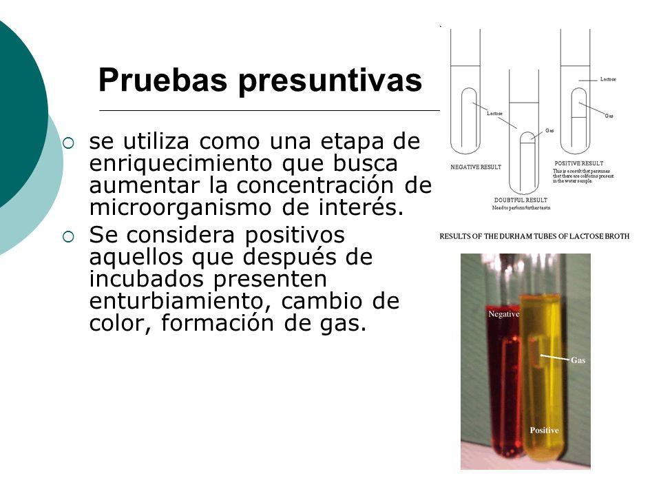 Pruebas presuntivas se utiliza como una etapa de enriquecimiento que busca aumentar la concentración de microorganismo de interés.
