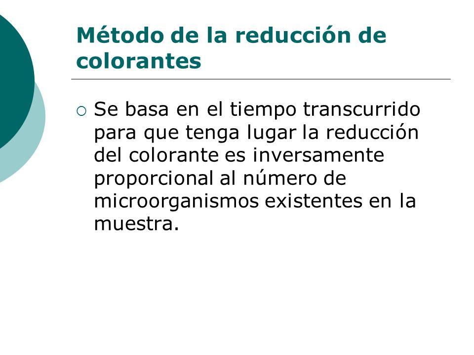 Método de la reducción de colorantes