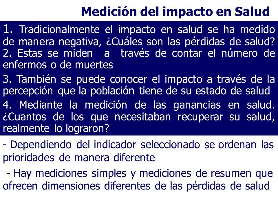 Medición del impacto en Salud