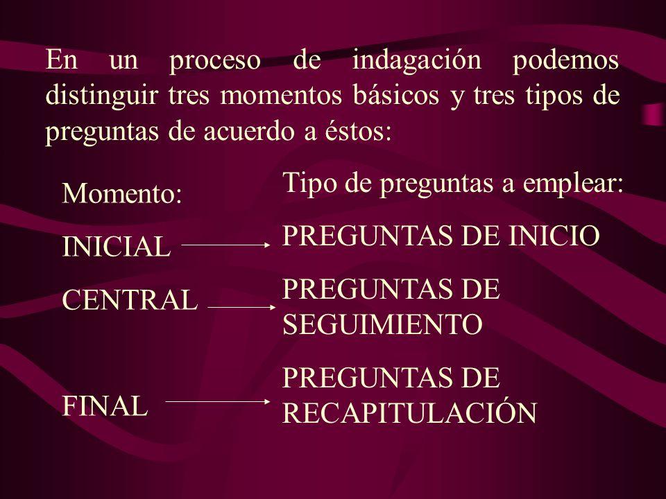 En un proceso de indagación podemos distinguir tres momentos básicos y tres tipos de preguntas de acuerdo a éstos: