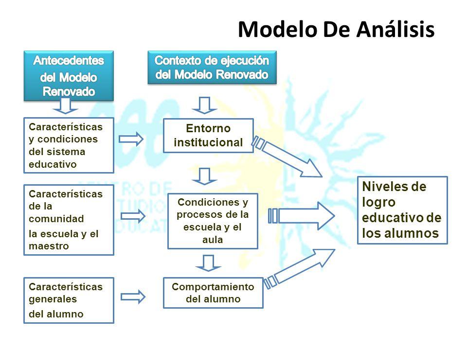 Modelo De Análisis Niveles de logro educativo de los alumnos
