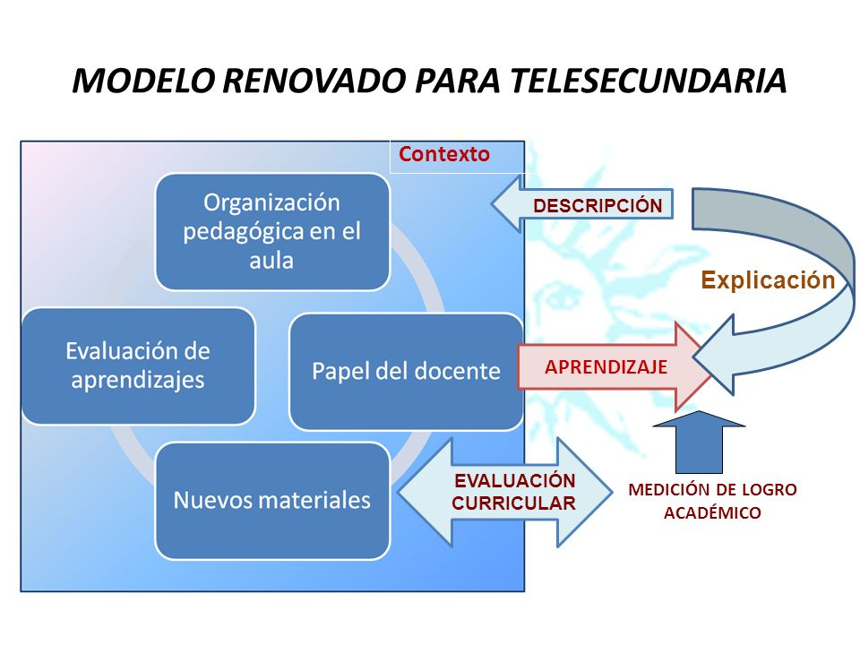 MODELO RENOVADO PARA TELESECUNDARIA