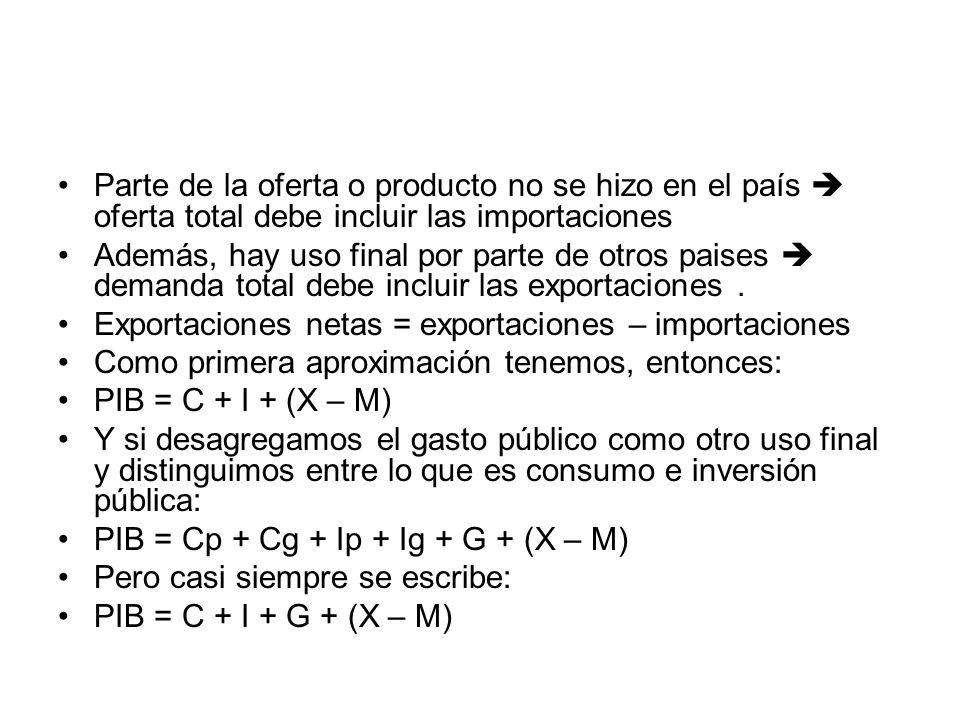 Parte de la oferta o producto no se hizo en el país  oferta total debe incluir las importaciones