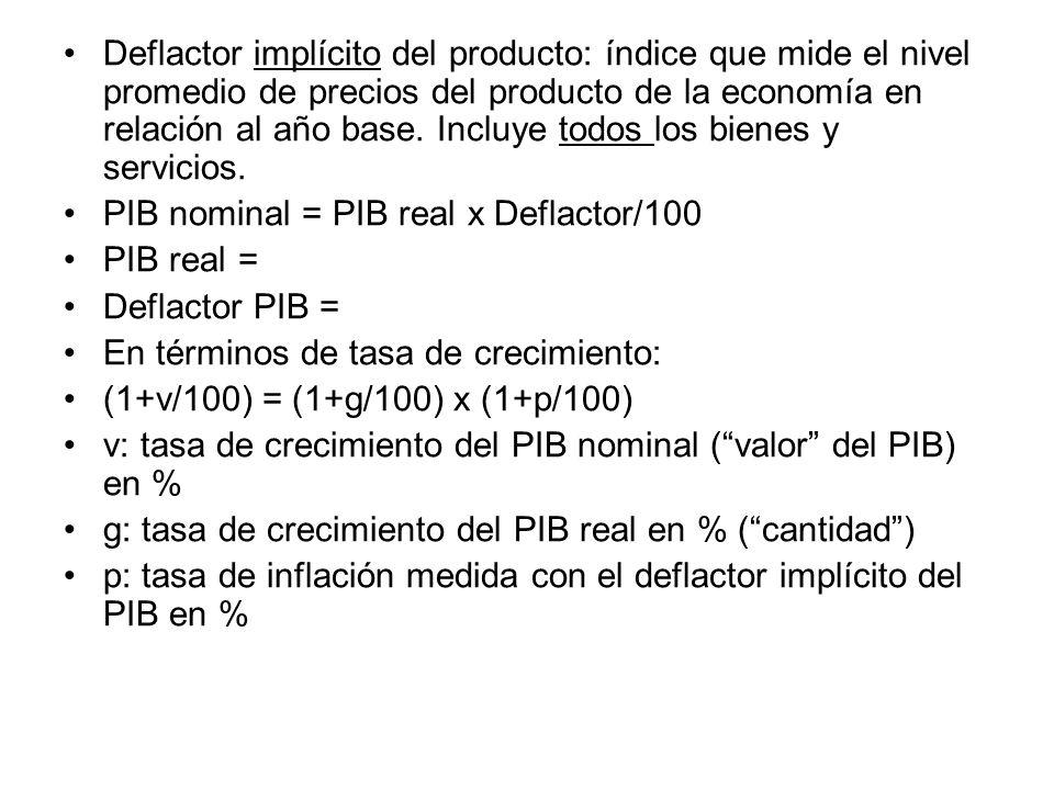 Deflactor implícito del producto: índice que mide el nivel promedio de precios del producto de la economía en relación al año base. Incluye todos los bienes y servicios.