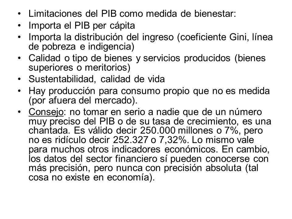 Limitaciones del PIB como medida de bienestar: